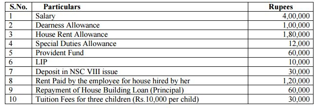 Calculate Income tax for Employee for FY 2015-16 12