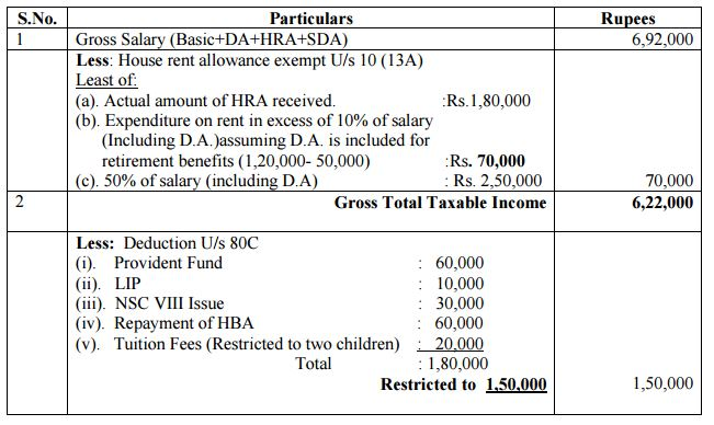 Calculate Income tax for Employee for FY 2015-16 13