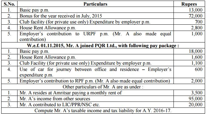 Calculate Income tax for Employee for FY 2015-16 19