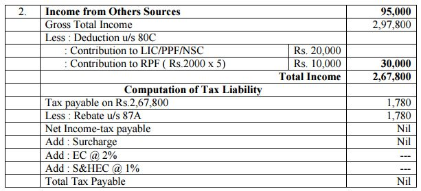 Calculate Income tax for Employee for FY 2015-16 21