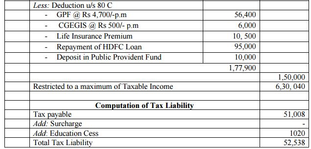 Calculate Income tax for Employee for FY 2015-16 25