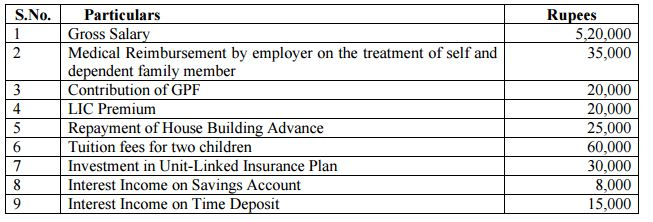 Calculate Income tax for Employee for FY 2015-16 5