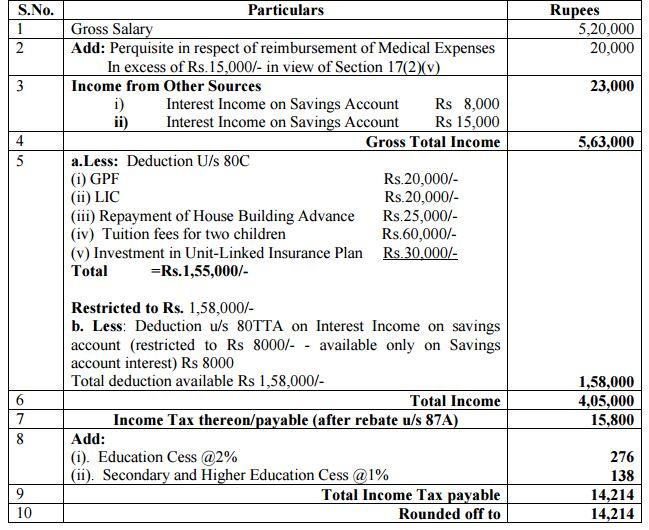 Calculate Income tax for Employee for FY 2015-16 6