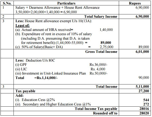 Calculate Income tax for Employee for FY 2015-16 8