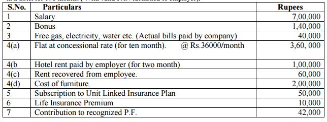 Calculate Income tax for Employee for FY 2015-16 9