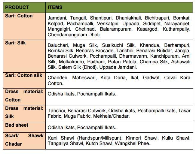 india handloom brand