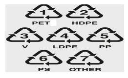 Plastic Waste Management Rules 2016