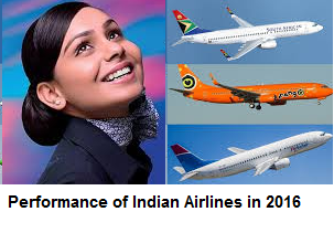 Performance of Domestic Airlines