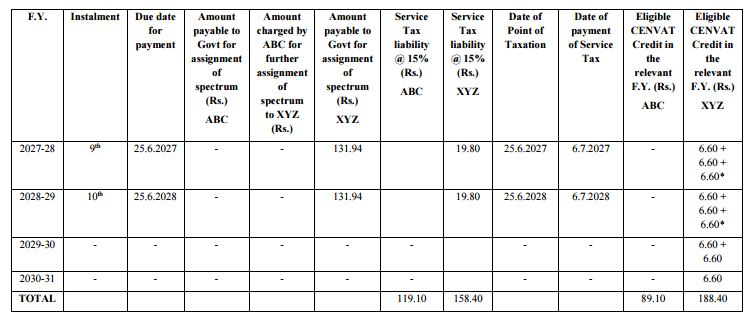 services provided by Government or a local authority