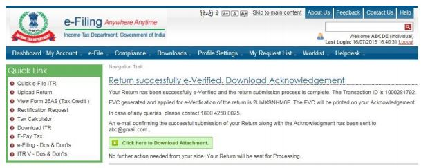 e-Verification of Income tax Returns