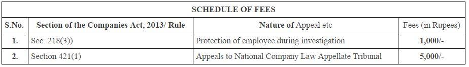 NCLAT fees