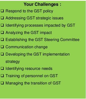 GST Implementation Challanges