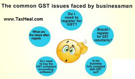 Implement GST in India