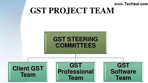 gst team