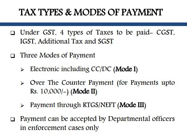 2.Tax Payment Types