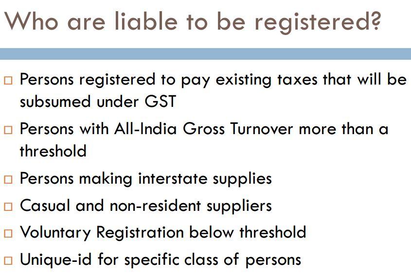 GST Registration Process