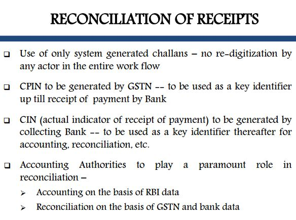 20.reconciliation of Receipts