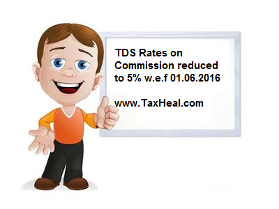TDS on Commission for AY 2017-18
