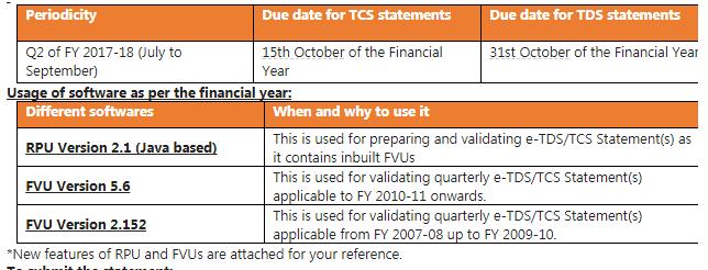 TDS/TCS RPU and FVU versions at NSDL e-Gov : Q2 FY 2017-18