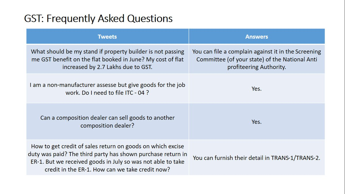 how to cancel a gst account