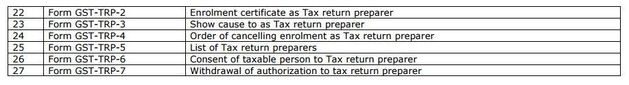 GST Return Format -2