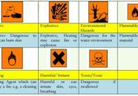 hazardous goods,