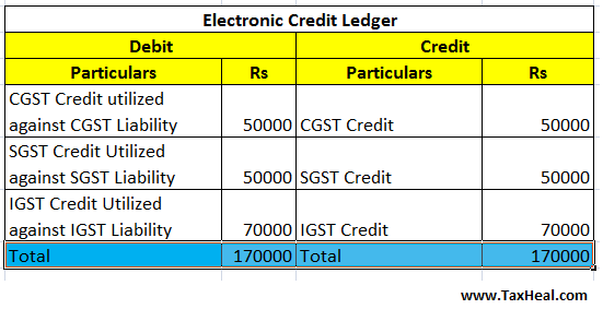 GST Pay and calculate
