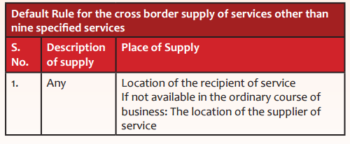Default Rule Cross Boarder supplies