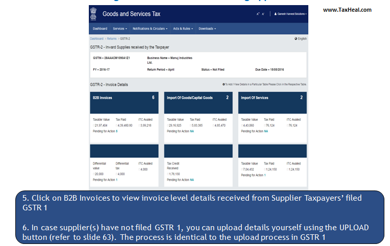 Process to File GST Return