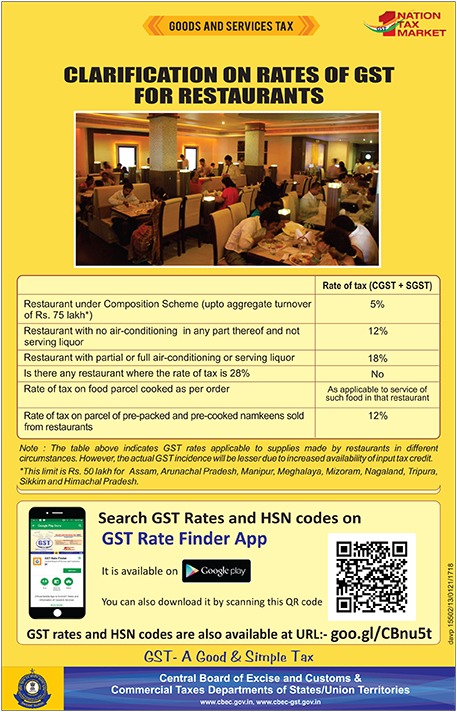 GST Rates on Restaurants