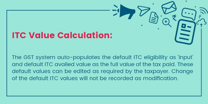 How ITC Values are calculated in GSTR 2