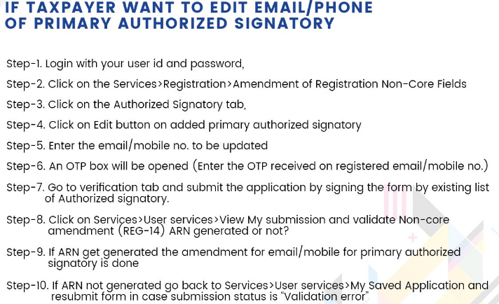How to edit email/phone of Primary Authorized signatory in GST Registration