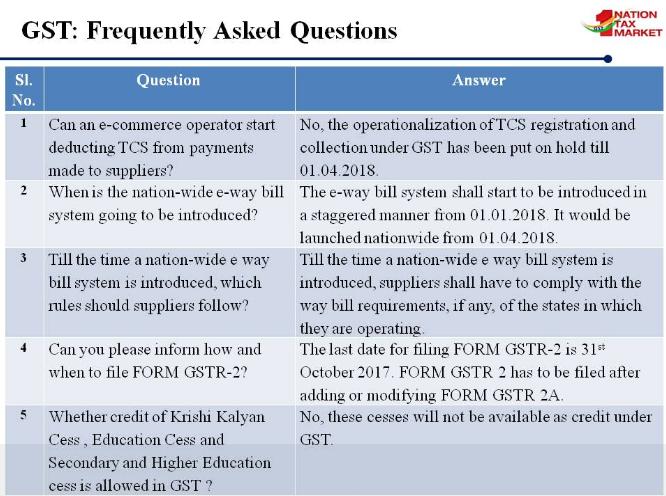 GST FAQ 14.10.2017 by CBEC
