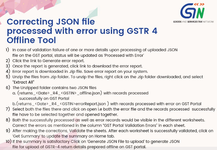 Correcting JSON file processed with errors using GSTR 4 Offline Tool.