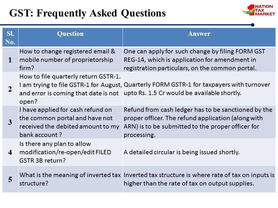 GST FAQ