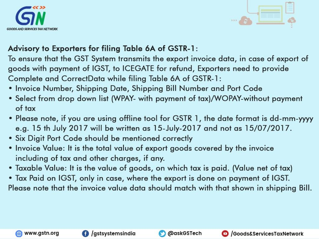 Advisory for Exporters for filing Table 6A of GSTR 1
