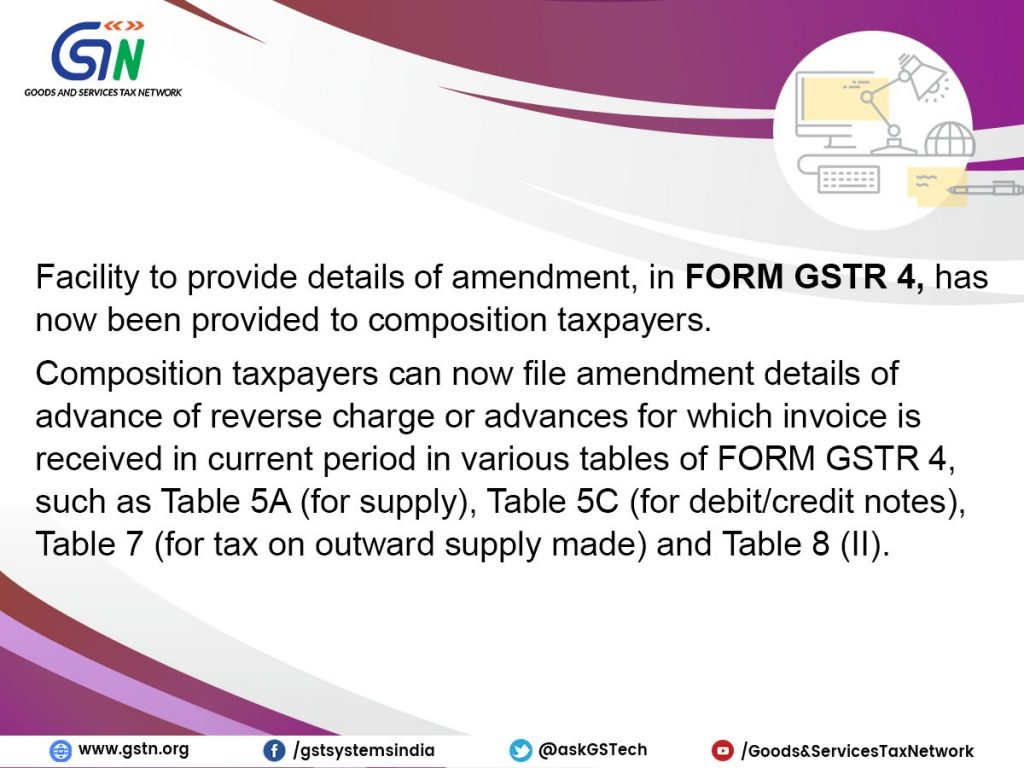Composition Taxpayers can amend FORM GSTR 4.