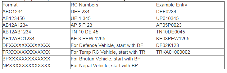 How to enter vehicle number in E way Bill