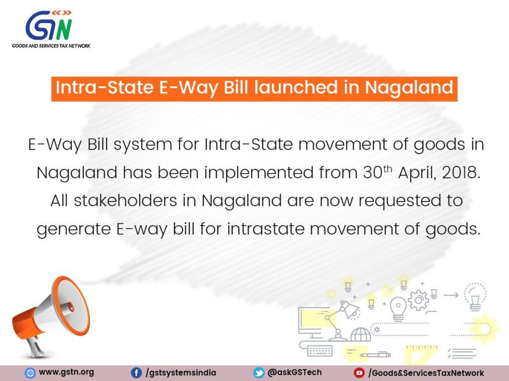 nagaland eway bill intra state