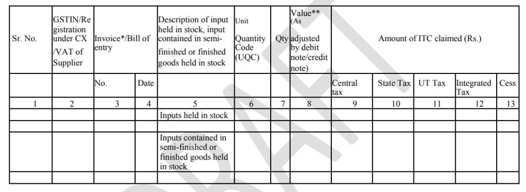 CA Certificate Formats u/s 18(1)(b) of CGST Act/SGST Act
