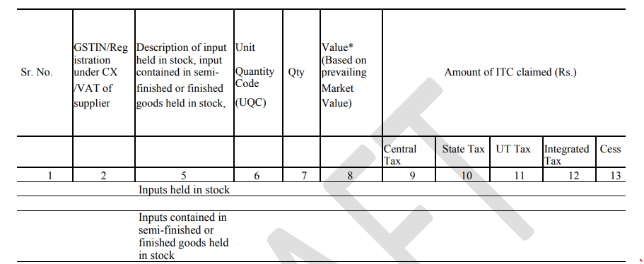 CA Certificate Formats u/s 18(4) of CGST Act/SGST Act (Wholly Exempt )