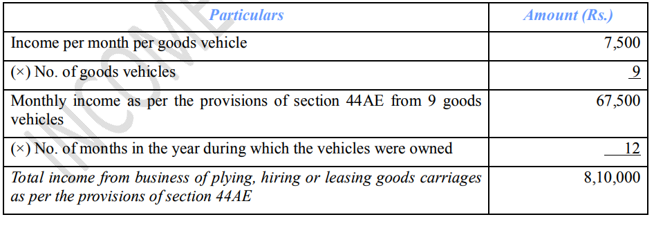 section 44ae income tax