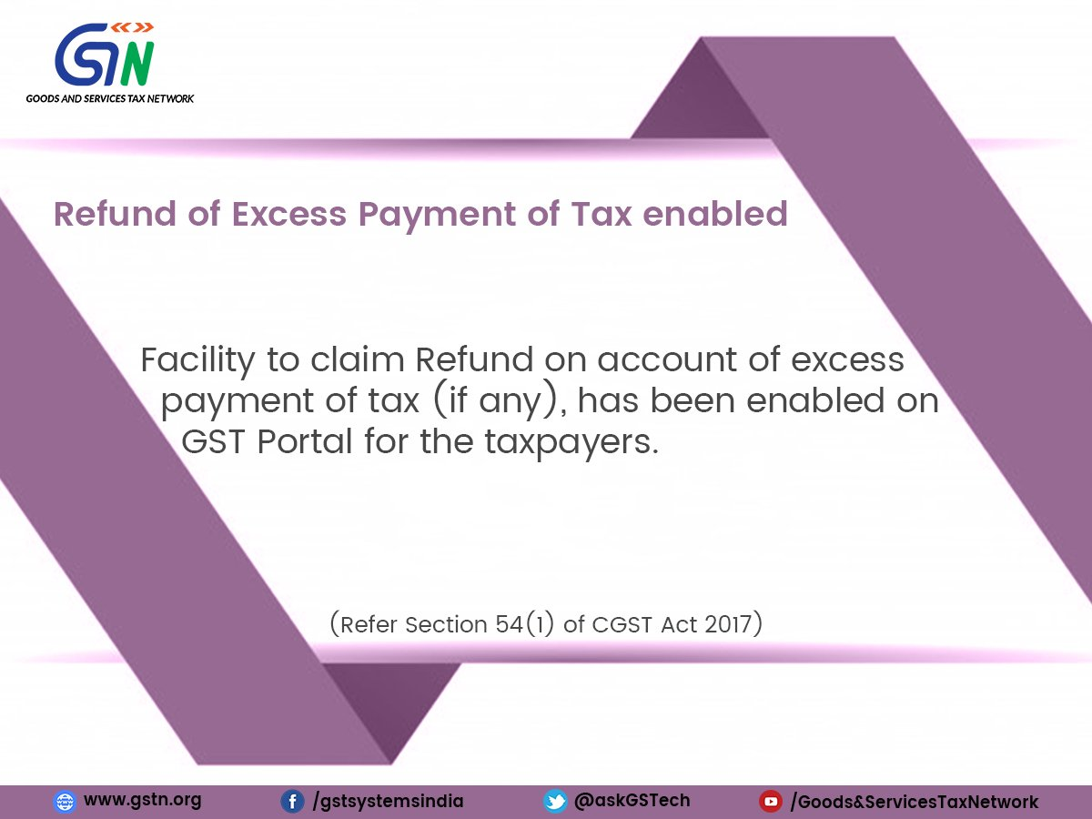 Refund of Excess Payment of GST enabled